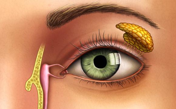 Oshawa Whitby and Greater-Toronto-Area-Blocked-Tear Duct and Orbital Surgery